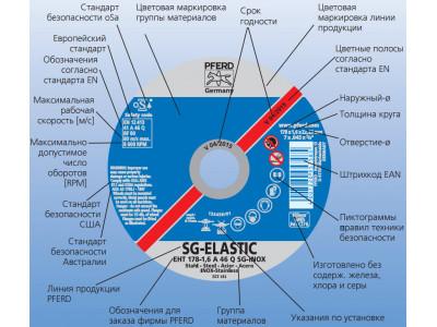 Алмазные диски: разновидности, характеристики