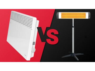 Что лучше для отопления дома: ИК-обогреватель или конвектор?
