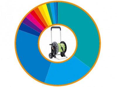 ТОП 5 самых популярных тележек для садового шланга