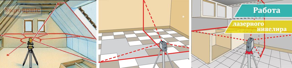 Как выбрать лазерную измерительную технику