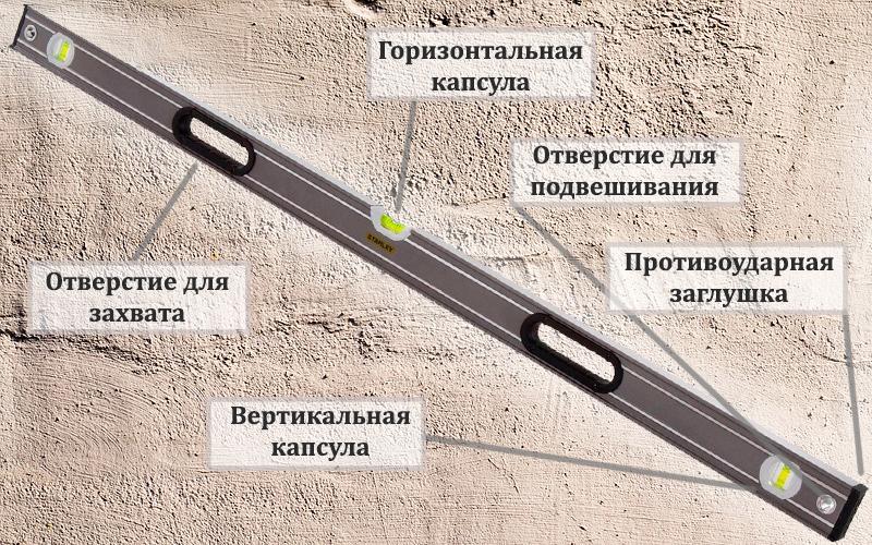 Конструкция строительного уровня