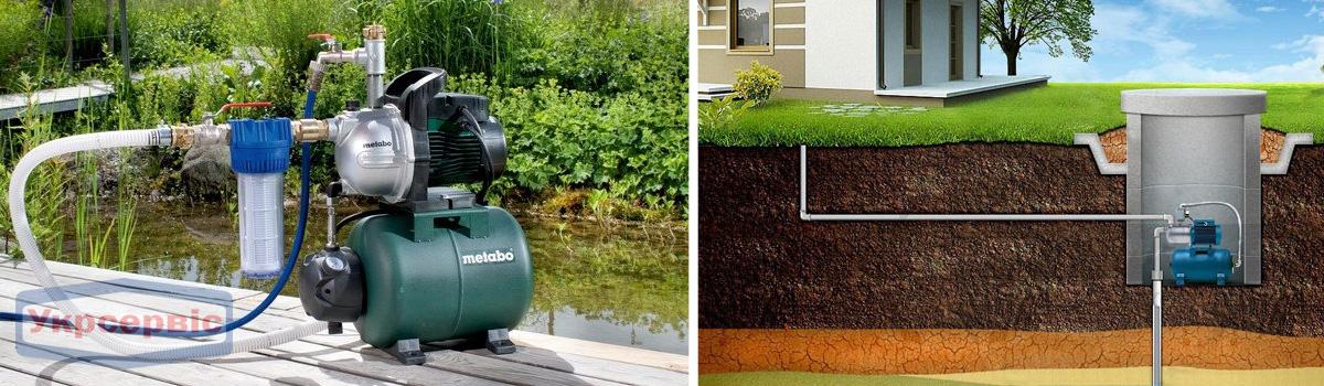 Насосная станция - насосное оборудование для водоснабжения дома