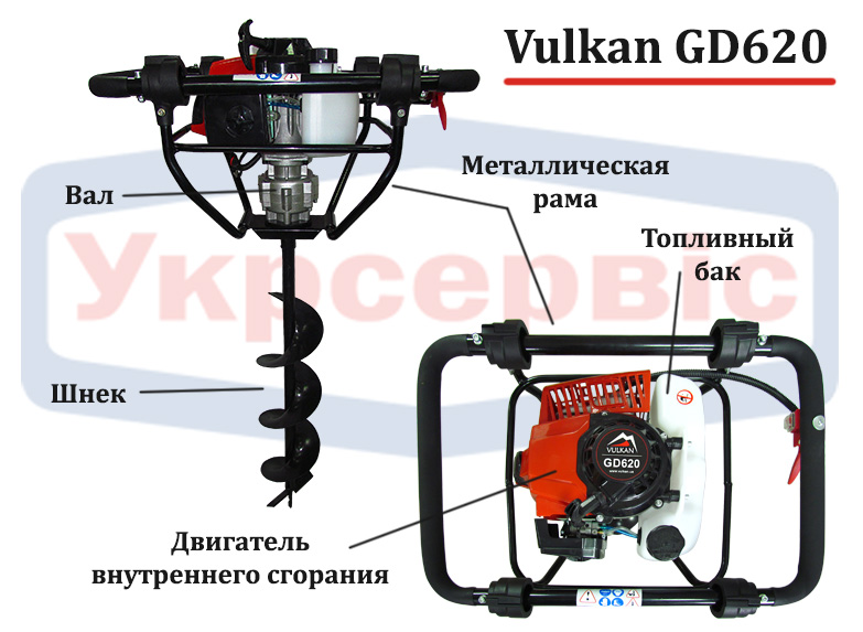Структура мотобура Vulkan GD620