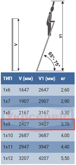 Технические характеристики приставной лестницы для дома и производства Elkop VHR Hobby 1x9