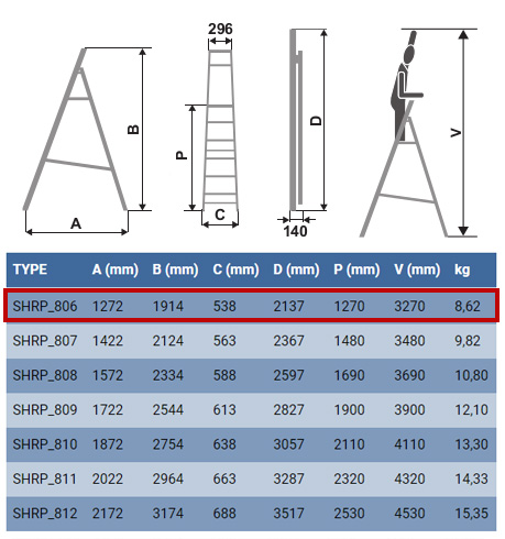 Технические характеристики стремянки для дома Elkop SHRP 806
