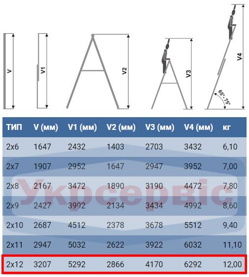 Технические характеристики лестницы для дома и производства Elkop VHR Hobby 2x12