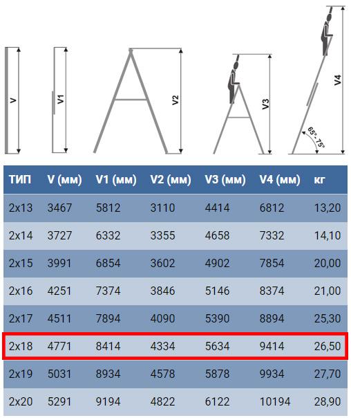 Технические характеристики лестницы для дома и производства Elkop VHR Profi 2x18