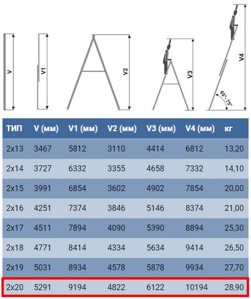 Технические характеристики лестницы для дома и производства Elkop VHR Profi 2x20