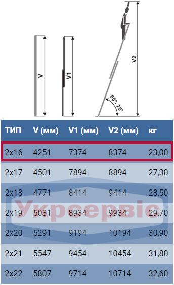 Технические характеристики профессиональной лестницы Elkop VHR L 2x16