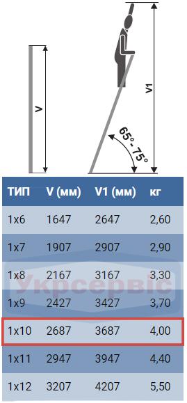 Технические характеристики приставной лестницы для дома и производства Elkop VHR Hobby 1x10