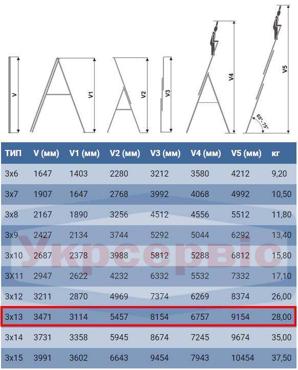 Технические характеристики лестницы для дома и производства Elkop VHR Profi 3x13