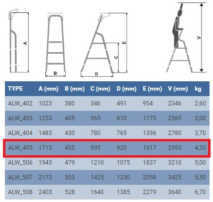 Технические характеристики стремянки для дома Elkop ALW 405 P