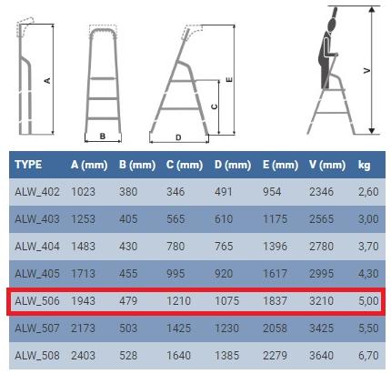Технические характеристики стремянки для дома Elkop ALW 506 P