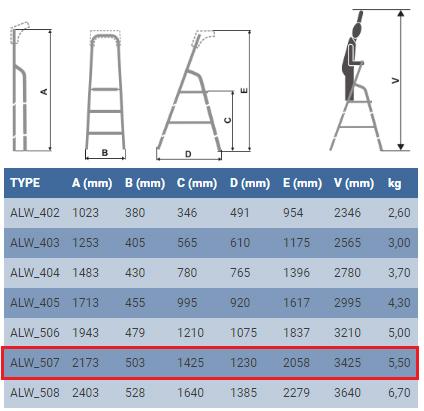 Технические характеристики стремянки для дома Elkop ALW 507 P с полкой