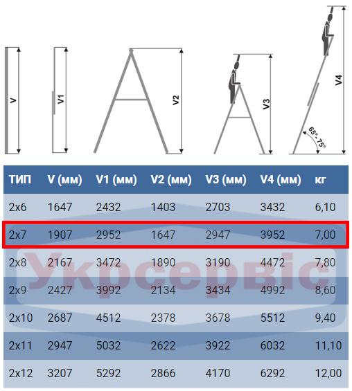 Технические характеристики лестницы для дома и производства Elkop VHR Trend 2x7