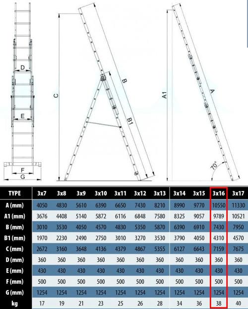 Технические характеристики лестницы для дома и производства Elkop VHR Profi 3x16