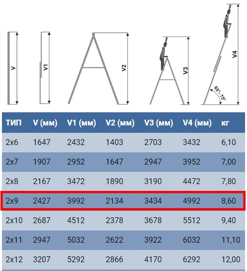 Технические характеристики лестницы для дома и производства Elkop VHR Trend 2x9