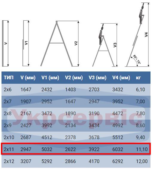Технические характеристики лестницы для дома и производства Elkop VHR Hobby 2x11