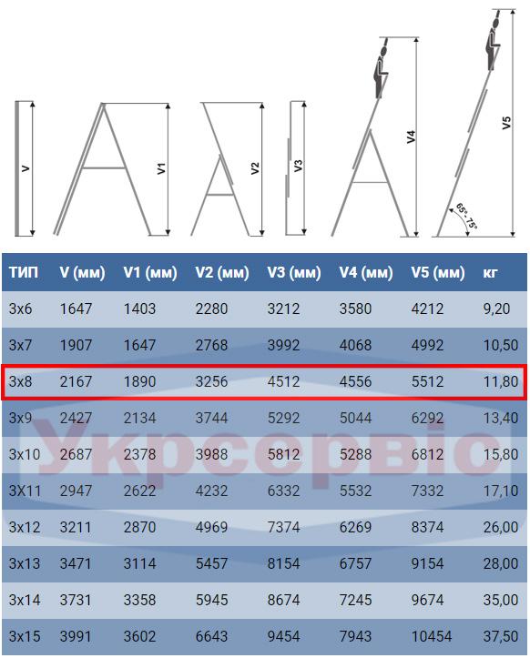Технические характеристики лестницы для дома и производства Elkop VHR Trend 3x8