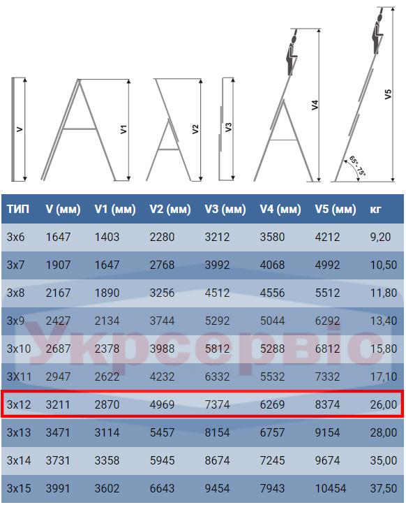 Технические характеристики лестницы для дома и производства Elkop VHR Hobby 3x12