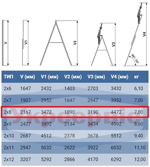 Технические характеристики лестницы для дома и производства Elkop VHR Trend 2x8