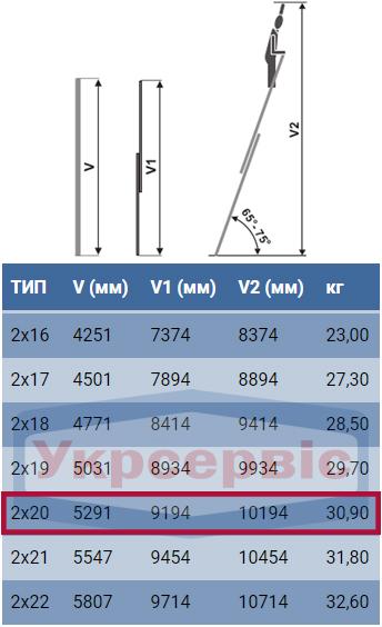 Технические характеристики лестницы для производства Elkop VHR L 2x20