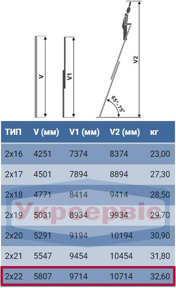 Технические характеристики лестницы для дома и производства Elkop VHR L 2x22