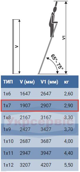 Технические характеристики приставной лестницы для дома и производства Elkop VHR Hobby 1x7