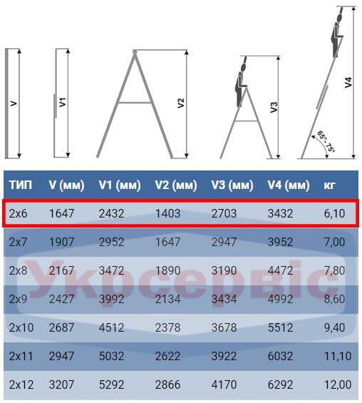Технические характеристики лестницы для дома и производства Elkop VHR Hobby 2x6